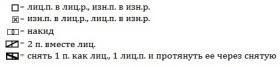 Джемпер Лотос - Схема 2