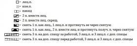 Джемпер зимняя грация - Схема 5