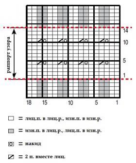 Пуловер резинкой с ажурными дорожками - Схема 1