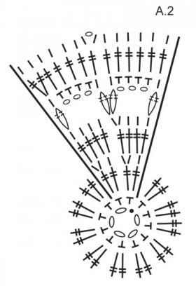 Круглая подстилка для стула - Схема 1