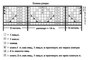 Топ с глубоким вырезом и ажурным узором - Схема 1