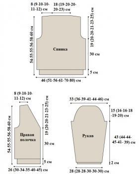 Ажурный кардиган спицами с V-образным вырезом - Выкройка 1