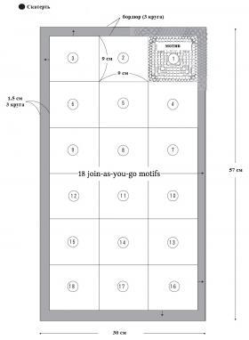 Прямоугольная скатерть из мотивов - Выкройка 1