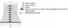 Жакет Клементина с прямоугольными полочками - Схема 1