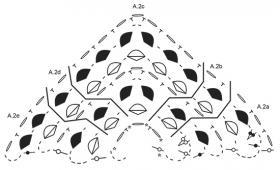 Шаль винтажный шик - Схема 3