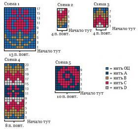 Кардиган спицами с разноцветным жаккардом - Схема 1