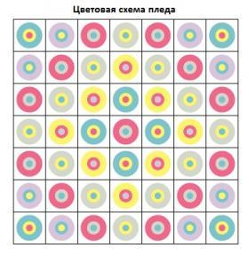 Яркий плед из квадратных мотивов - Схема 1