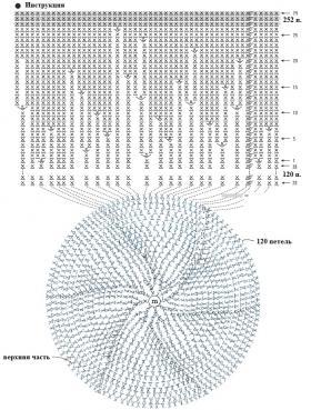 Шляпа с широкими полями - Схема 1
