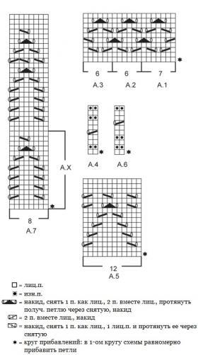 Топ спицами с квадратным вырезом и ажуром - Схема 1