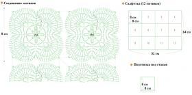 Столовый набор - Схема 1