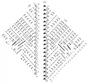 Пончо Крессида - Схема 5