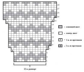 Кардиган с узором зиг-заг - Схема 1