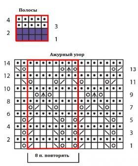 Шаль Магма - Схема 2