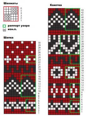 Свитер и шапка Ашвилл - Схема 1