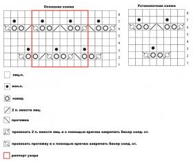 Снуд северное сияние - Схема 1