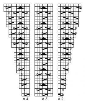 Шаль северное сияние - Схема 3