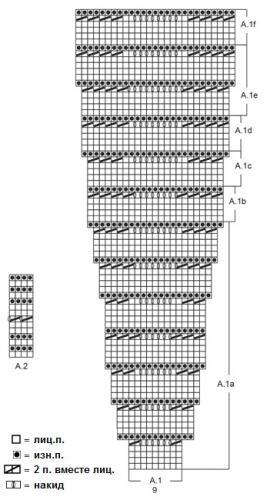 Топ Дюна - Схема 1