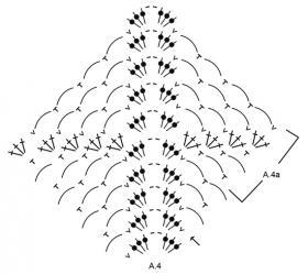 Шаль Лорен - Схема 4