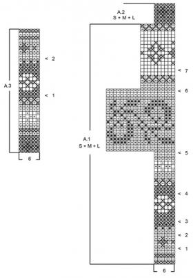 Джемпер Телемарк - Схема 2
