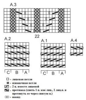 Ажурный женский джемпер спицами - Схема 1