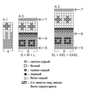 Джемпер с жаккардовым узором на кокетке - Схема 3