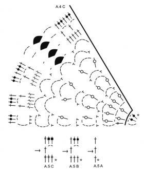 Болеро Бонита - Схема 5