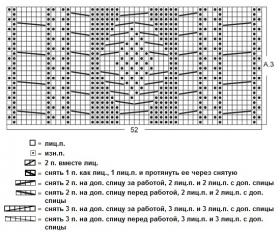 Джемпер реглан спицами с рельефным узором - Схема 1