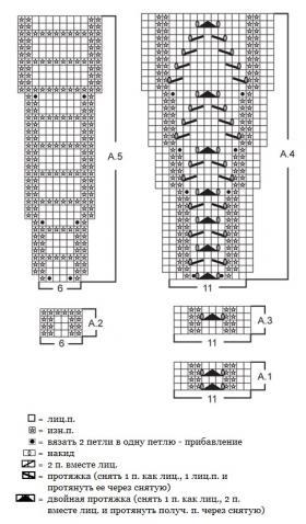 Вязаный шраг спицами ажурным узором - Схема 1