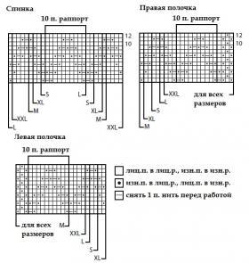 Жакет Еффра - Схема 1