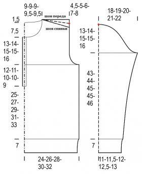 Мужской свитер с воротником стойка - Выкройка 1