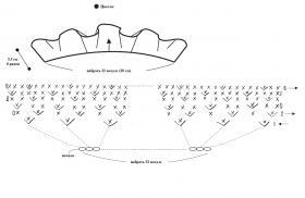 Шляпа с широкими полями - Схема 2