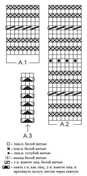 Джемпер спицами с круглой кокеткой и цветным узором - Схема 1