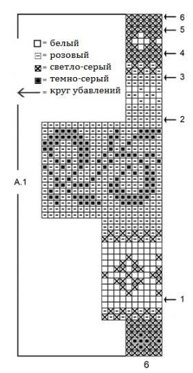 Шапка Телемарк - Схема 2
