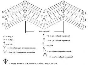 Топ крючком узором шевроны - Схема 1