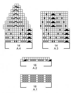 Комплект оставайся в тепле - Схема 1