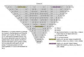 Ажурная шаль спицами с элементами рельефной вязки - Схема 1