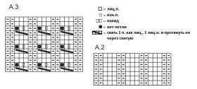 Варежки с ажурными дорожками - Схема 1