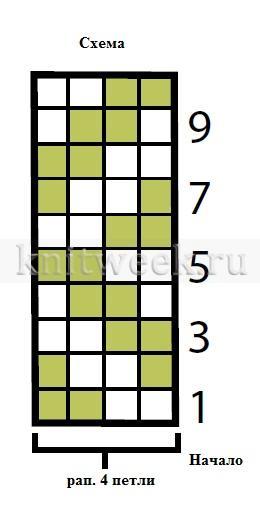 Шарф-хомут с узором елочка - Схема 1