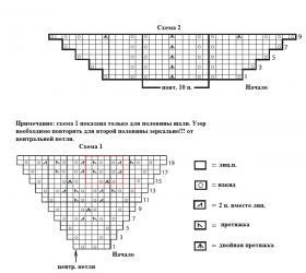 Вязаная треугольная шаль спицами - Схема 1