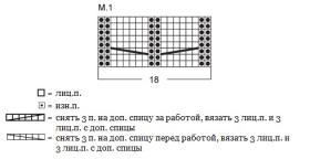 Женский жакет спицами с асимметричными полочками - Схема 1