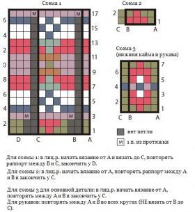 Жакет спицами с круглой цветной кокеткой - Схема 1