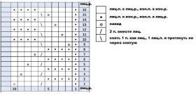 Топ Талланд - Схема 1