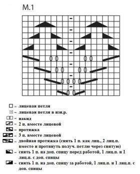 Ажурный женский жакет спицами с декольте - Схема 1