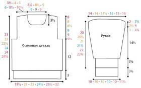 Пуловер с круглым воротником и рельефными узорами - Выкройка 1