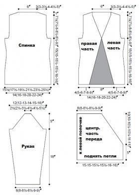 Пуловер Анхинга - Выкройка 1