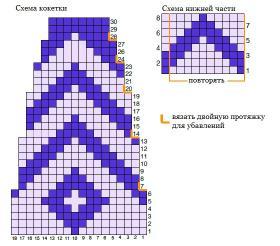Туника спицами с геометричным узором - Схема 1