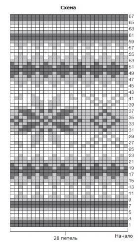 Носки связанные спицами цветным узором - Схема 1