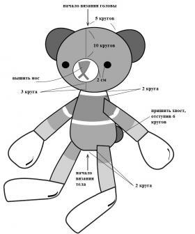 Разноцветный мишка амигуруми - Выкройка 1