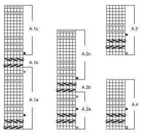 Джемпер Махала - Схема 1