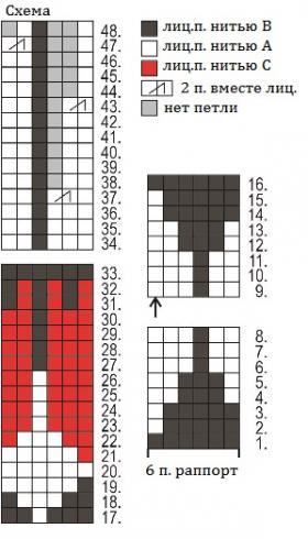 Джемпер северное сияние - Схема 1
